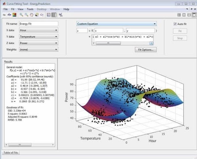 Matlab'da Simulink - Matlab Ödev Yaptırma Fiyatları - Matlab Bitirme Tezi - Matlab Danışmanlık
