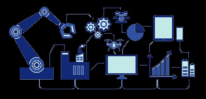 Endüstri 4.0 (9) - Endüstri 4.0'dan Önceki Siber - Fiziksel Sistemler - Endüstri 4.0 Yöntemleri - Endüstri 4.0 Danışmanlık