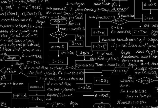 Heron Algoritma Analizi – Heron Algoritma Yaptırma Fiyatları – Heron Algoritma Danışmanlık