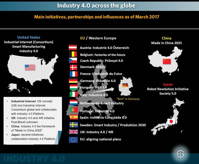 Endüstri 4.0 (16) - Endüstri 4.0 SCADA Sistemleri ve Evrimleri ve Sonuç - Endüstri 4.0 Yöntemleri - Endüstri 4.0 Danışmanlık