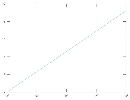 Sayısal Analiz ve Numerik Analiz (3) – Sayısal Analiz ve Numerik Analiz Yaptırma Fiyatları – Numerik Analiz Danışmanlık