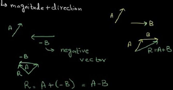 Lineer Cebir Nedir 17 – Doğrusal Dönüşümler ve Diğer Alanlar – Lineer Cebir Nasıl Hesaplanır – Doğrusal Denklem Sistemleri – Lineer Cebir Ödev Yaptırma