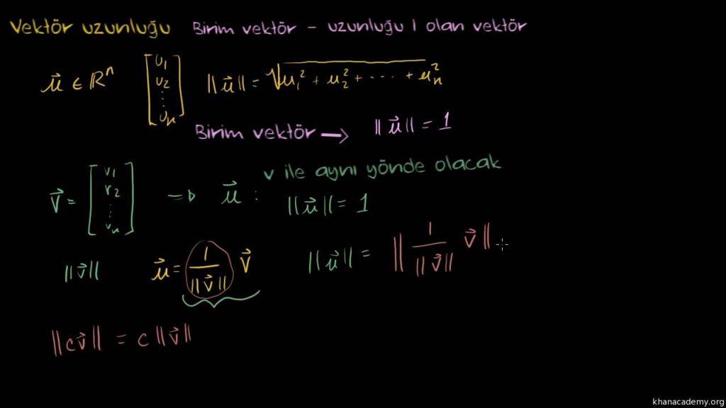 Lineer Cebir Nedir 2 - Lineer Cebir Nasıl Hesaplanır - Cebirde Vektörler - Lineer Cebir Ödev Yaptırma