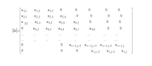 Matrisler 1 – Doğrusal Dönüşümler ve Matrisler – Matrisler Nasıl Hesaplanır – Matris Sistemleri – Matrisler Ödev Yaptırma