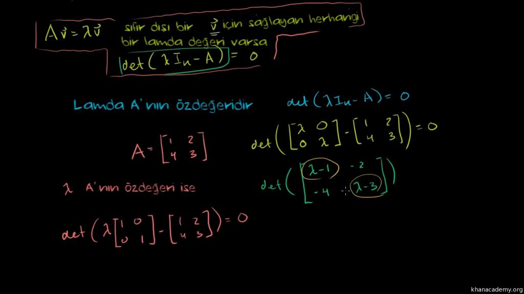 Matrisler 4 – Matrislerde İlişkisellik ve Değişmezlik – Matrisler Nasıl Hesaplanır – Matris Sistemleri – Matrisler Ödev Yaptırma