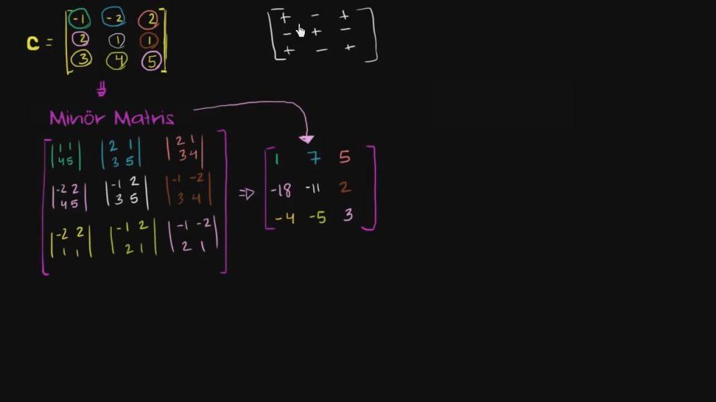 Matrisler 6 – Bit Matrisler – Matris Sistemleri – Matrisler Ödev Yaptırma