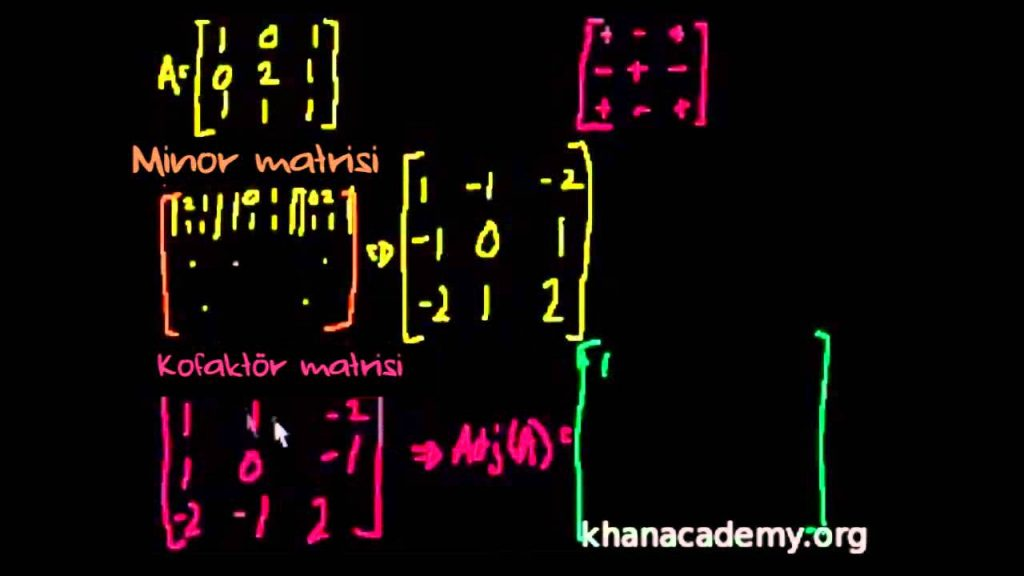 Matrisler 7 – Doğrusal Sistemleri Çözmek İçin LU Ayrıştırmayı Kullanma – Matris Sistemleri – Matrisler Ödev Yaptırma