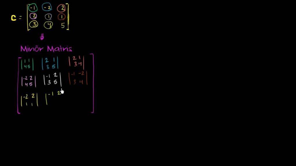Matrisler - Belirleyiciler 8 – Belirleyiciler - Determinants – Matris Sistemleri – Matrisler Ödev Yaptırma